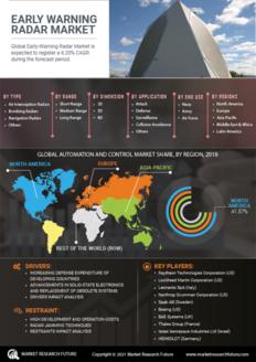 Info index view early warning radar market 01