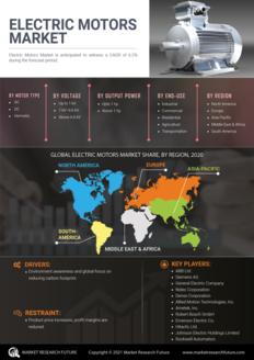Info index view electric motors market 01