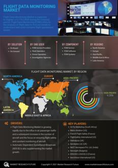 Info index view flight data monitoring market 01
