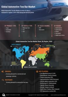 Info index view global automotive tow bar market 01