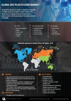 Info index view global bio plasticizers market 01