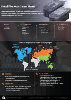 Info index view global fiber optic sensor marketinformation by segmentation  growth drivers and regional analysis