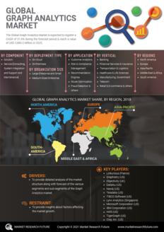 Info index view global graph analytics market  3  01 1