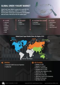 Info index view global greek yogurt market 01