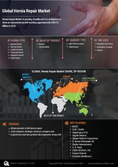 Info index view global hernia repair market 01