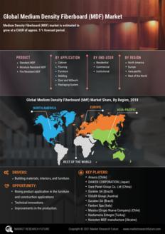 Info index view global medium density fiberboard  mdf  market information by segmentation  growth drivers and regional analysis