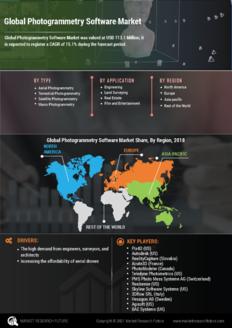 Info index view global photogrammetry software market 01