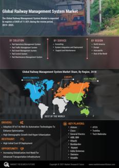 Info index view global railway management system market 01