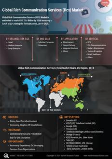Info index view global rich communication services  rcs  market 01