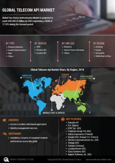 Info index view global telecom api market 01
