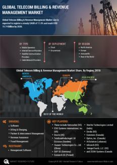 Info index view global telecom billing   revenue management market 01
