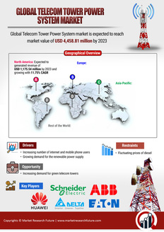 Info index view global telecom tower power system market