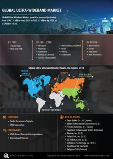 Info index view global ultra wideband market 01