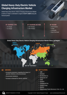 Info index view heavy duty electric vehicle charging infrastructure market information by segmentation  growth drivers and regional analysis