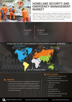 Info index view homeland security and emergency management market information by segmentation  growth drivers and regional analysis