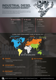 Info index view industrial diesel turbocharger market 01
