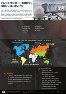 Info index view passenger boarding bridges market information by segmentation  growth drivers and regional analysis