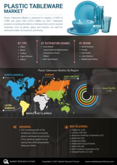 Info index view plastic tableware market 01