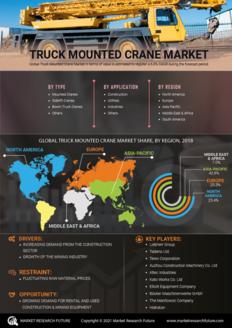 Info index view truck mounted crane 01