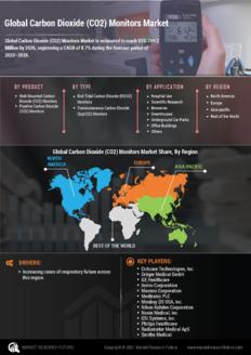 Info index view