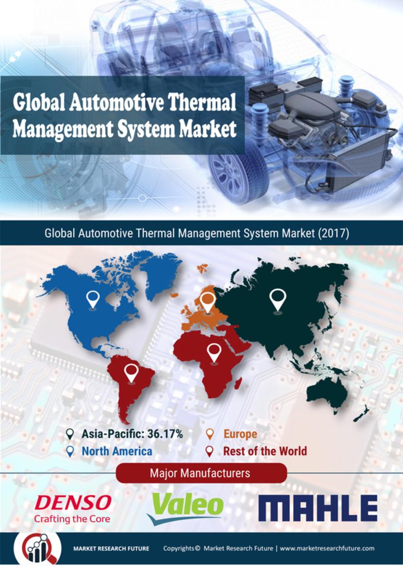 Automotive Thermal Management System Market