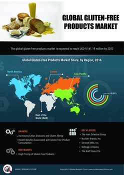 Thumb global gluten free products market